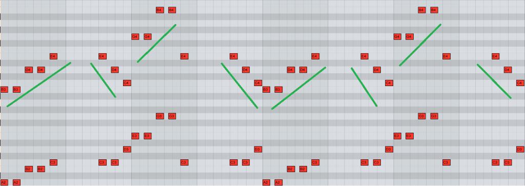 The melody MIDI for 'Calvin Harris - I'm Not Alone'