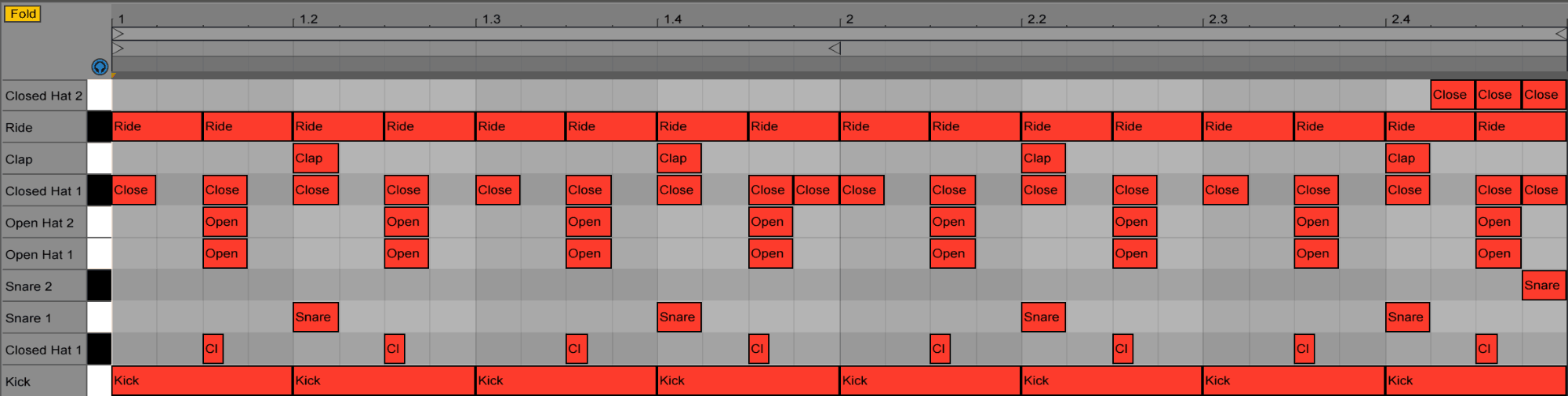 The ultimate guide to drum programming edmprod for Zenhiser classic house drum sounds