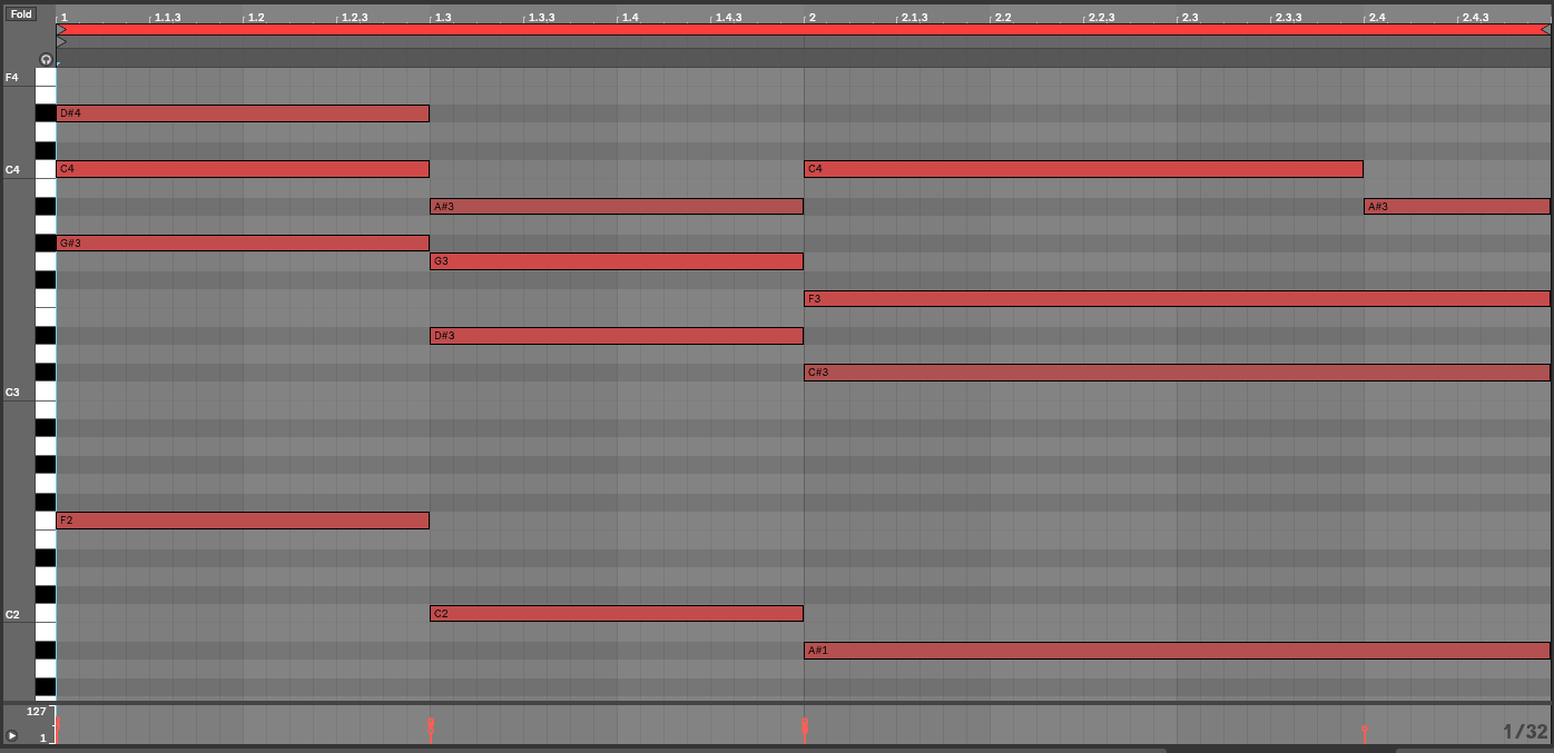 Track breakdown 2 cashmere cat mirror maru instead of playing this progression in root position what cashmere cat does is spread the notes out the top three notes in each chord are all played an hexwebz Images