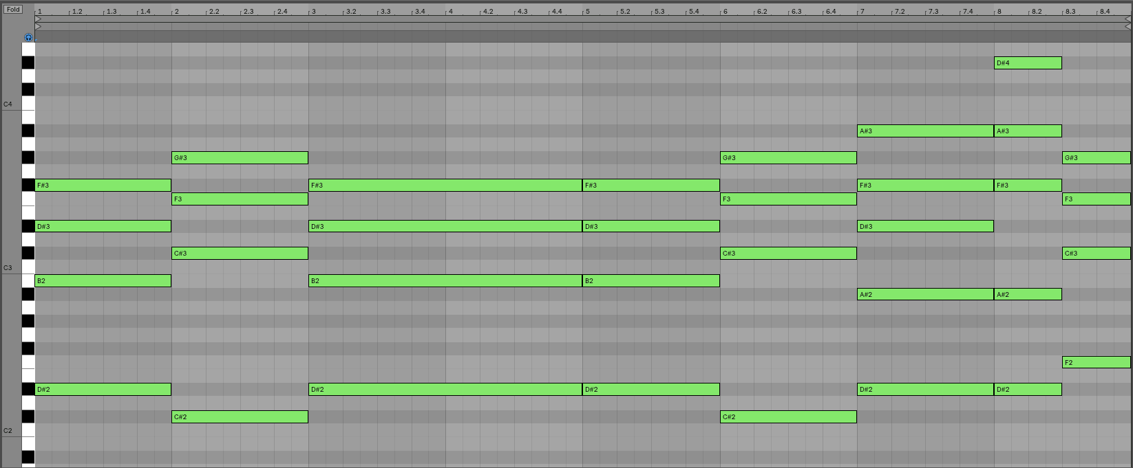 Track breakdown 6 flume say it ft tove lo edmprod below is a transcription of the bridge chord progression hexwebz Gallery