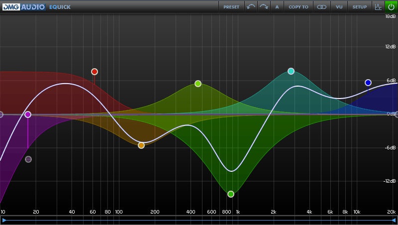 DMG Audio Equick Curves