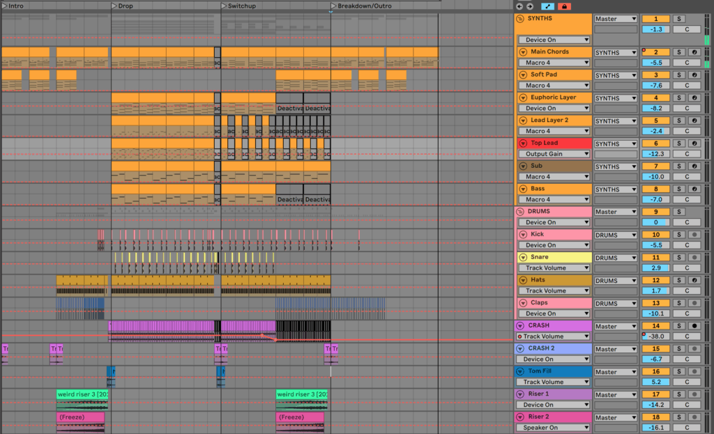 All Volume Fader Values in Ableton Live