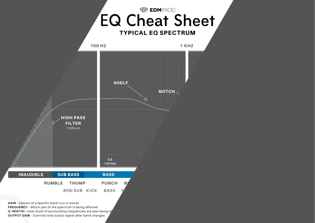 EQ Cheat Sheet Preview