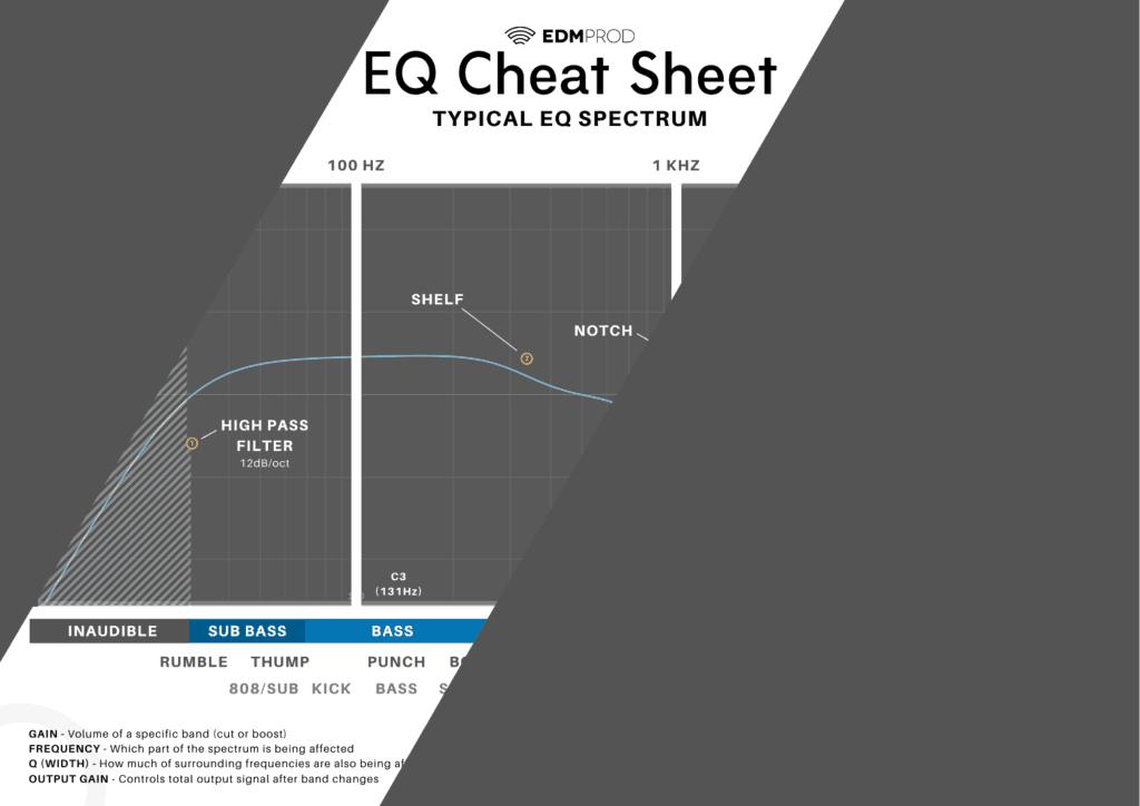 EQ Cheat Sheet Preview