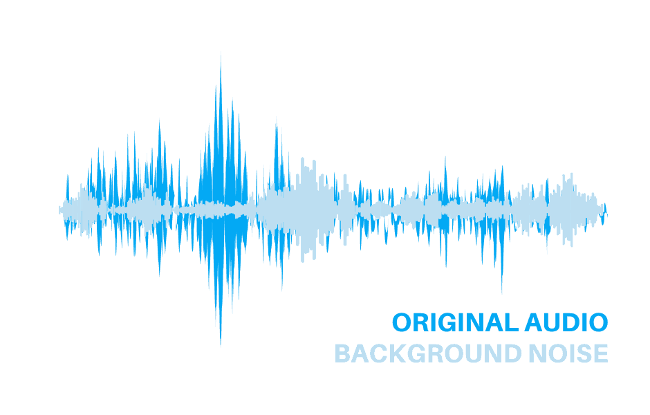Original Audio vs Background noise
