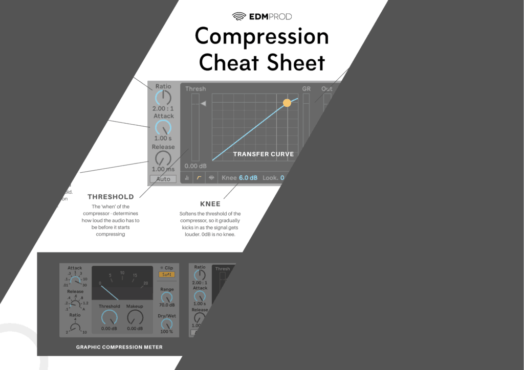 Compression Cheat Sheet Preview