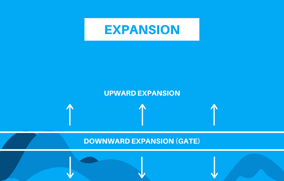 Expansion Graphic