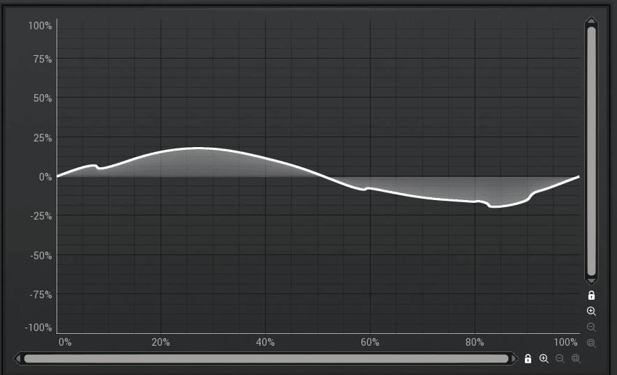 Wavefolder Example