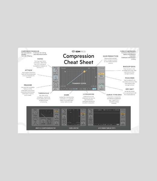 Compression Cheat Sheet Free Download