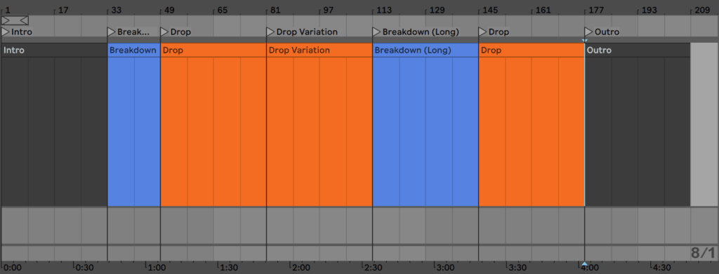 Ableton Live Drum and Bass Structure