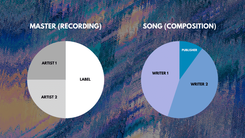 Master vs Song graphic