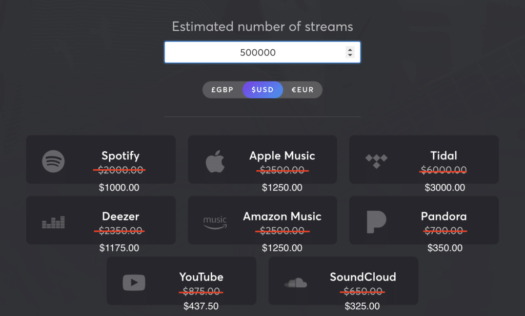 500,000 streams revenue calculator halved