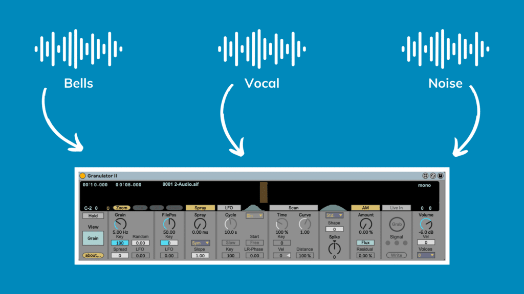 Options for granular synthesis input - bells, vocal and noise